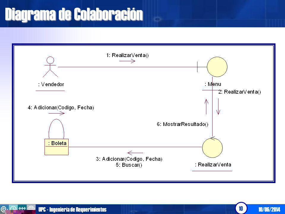 10/06/2014UPC - Ingeniería de Requerimientos 10 Diagrama de Colaboración