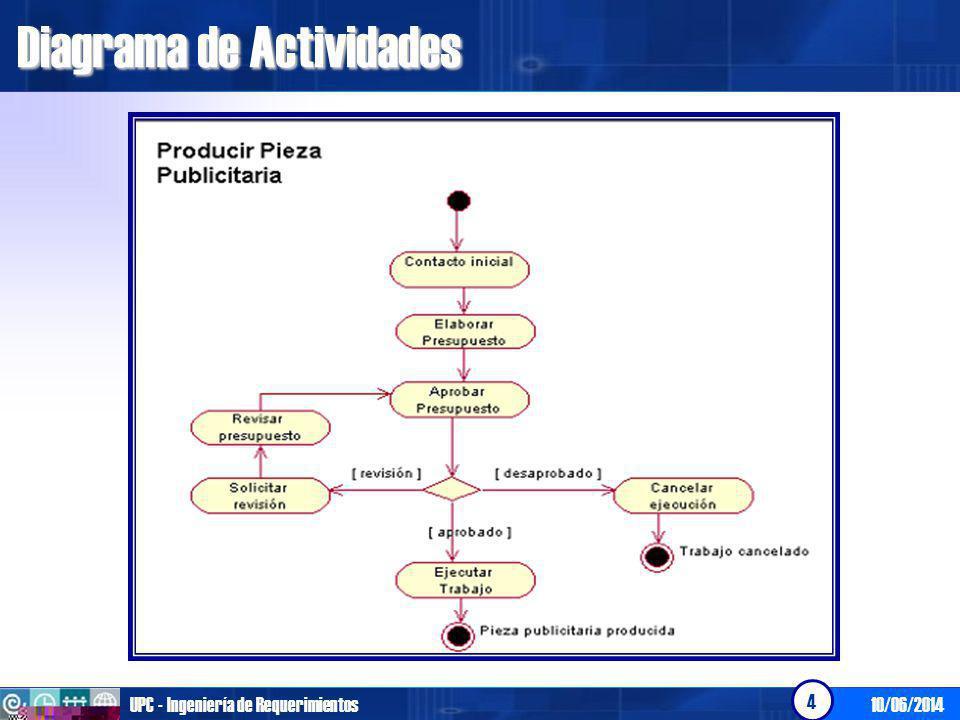 10/06/2014UPC - Ingeniería de Requerimientos 4 Diagrama de Actividades