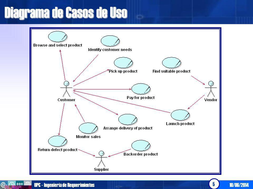 10/06/2014UPC - Ingeniería de Requerimientos 5 Diagrama de Casos de Uso