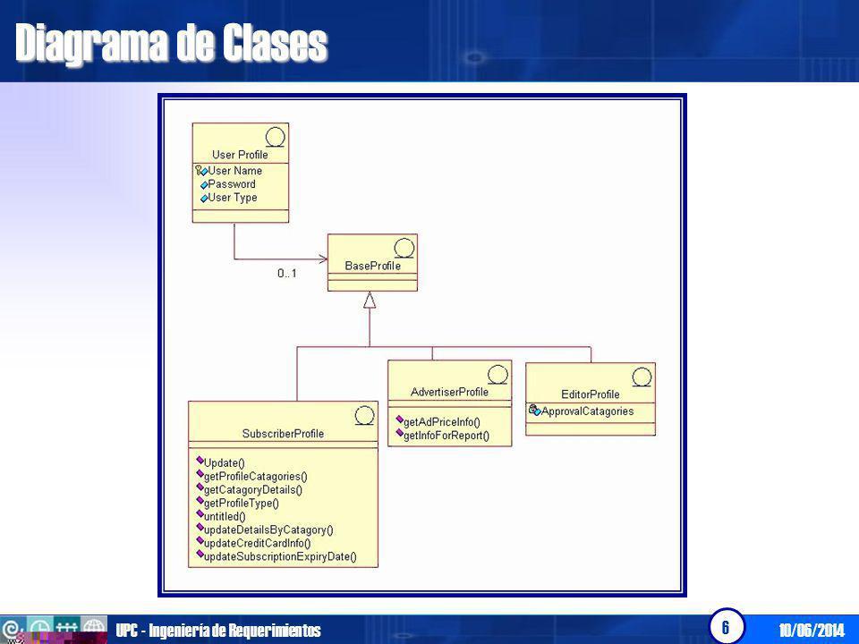 10/06/2014UPC - Ingeniería de Requerimientos 6 Diagrama de Clases
