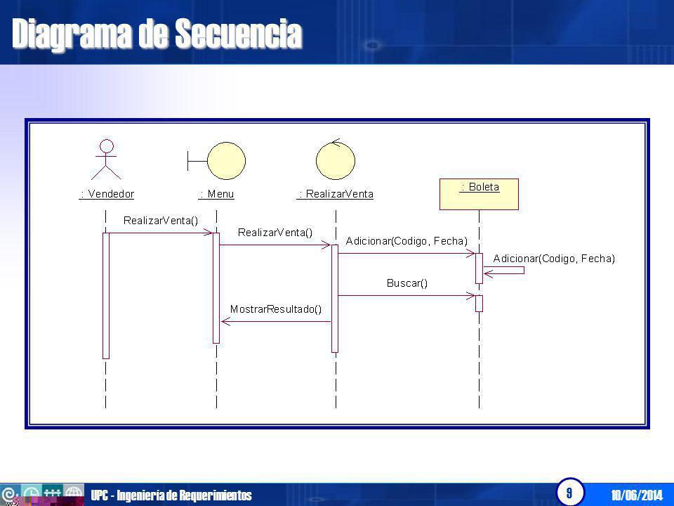 10/06/2014UPC - Ingeniería de Requerimientos 9 Diagrama de Secuencia