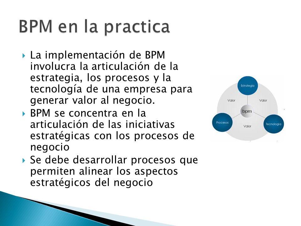 La implementación de BPM involucra la articulación de la estrategia, los procesos y la tecnología de una empresa para generar valor al negocio.
