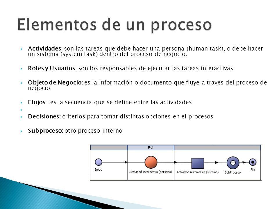 Actividades: son las tareas que debe hacer una persona (human task), o debe hacer un sistema (system task) dentro del proceso de negocio.