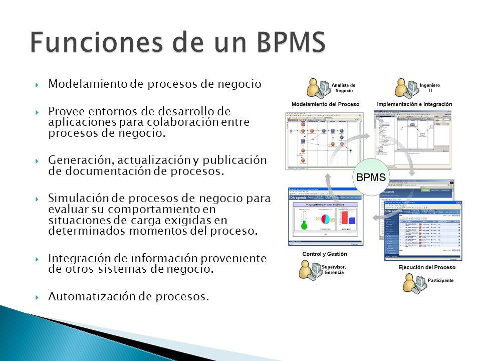 Modelamiento de procesos de negocio Provee entornos de desarrollo de aplicaciones para colaboración entre procesos de negocio.