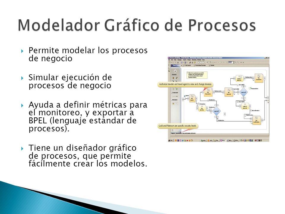 Permite modelar los procesos de negocio Simular ejecución de procesos de negocio Ayuda a definir métricas para el monitoreo, y exportar a BPEL (lenguaje estándar de procesos).