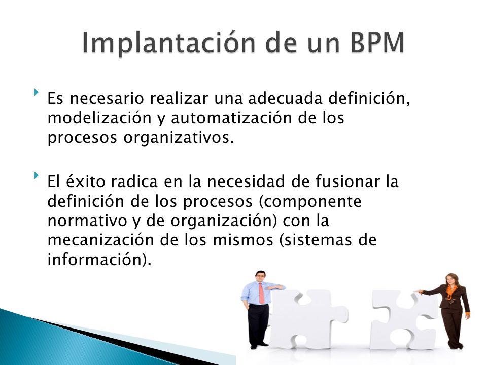 Es necesario realizar una adecuada definición, modelización y automatización de los procesos organizativos.