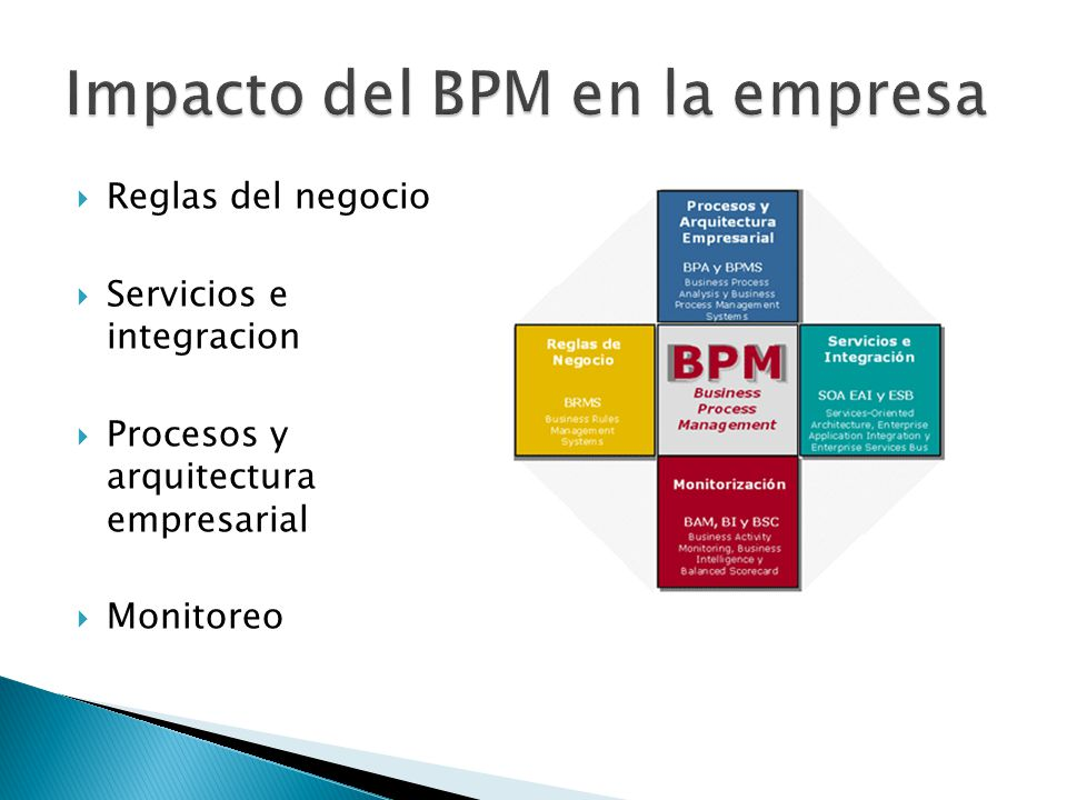 Reglas del negocio Servicios e integracion Procesos y arquitectura empresarial Monitoreo