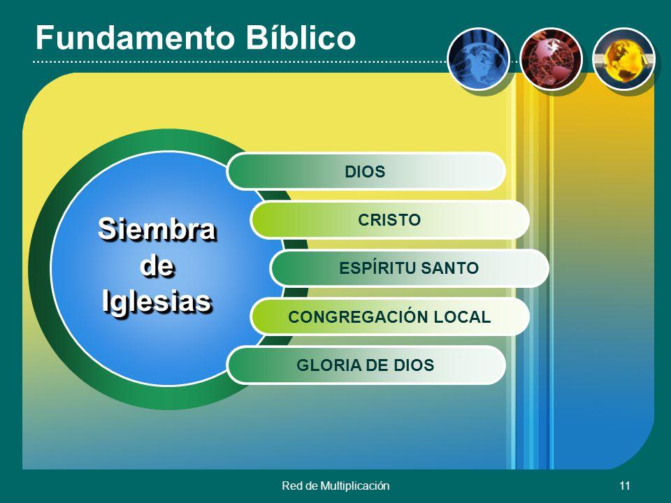 Red de Multiplicación11 Fundamento Bíblico DIOS CRISTO ESPÍRITU SANTO CONGREGACIÓN LOCAL GLORIA DE DIOS SiembradeIglesiasSiembradeIglesias
