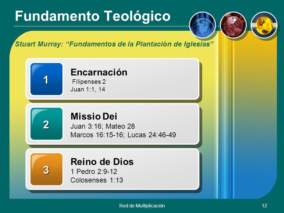 Red de Multiplicación12 Fundamento Teológico 1 Encarnación Filipenses 2 Juan 1:1, 14 2 Missio Dei Juan 3:16; Mateo 28 Marcos 16:15-16; Lucas 24:46-49