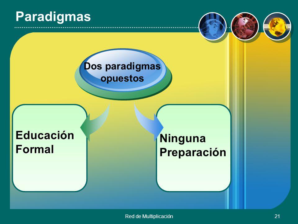 Red de Multiplicación21 Paradigmas Educación Formal Dos paradigmas opuestos Ninguna Preparación