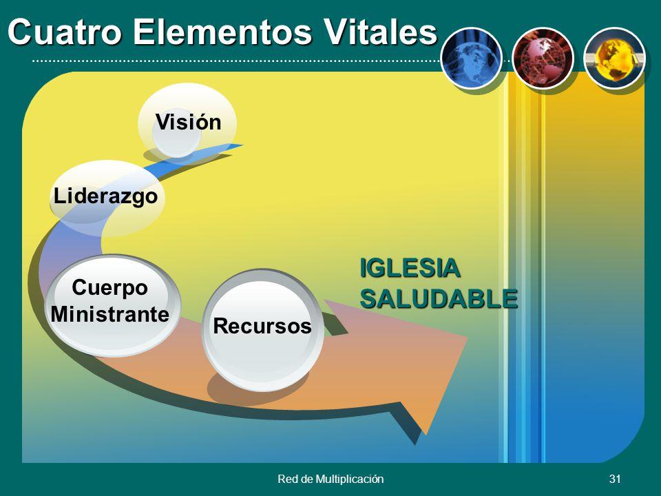 Red de Multiplicación31 Cuatro Elementos Vitales IGLESIASALUDABLE Recursos Liderazgo Visión Cuerpo Ministrante