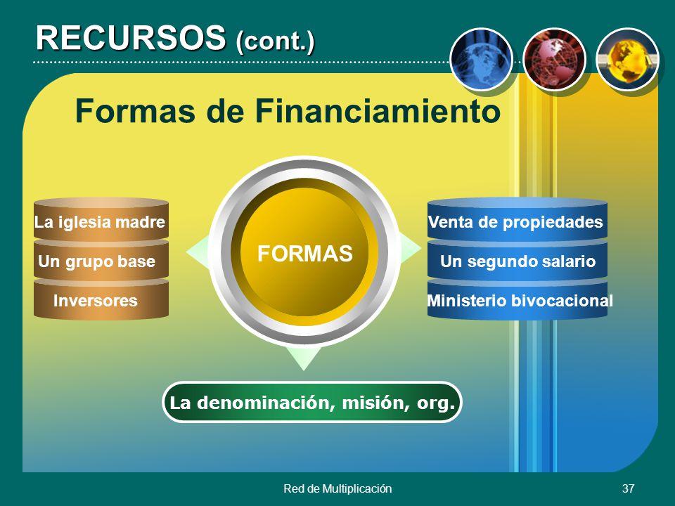 Red de Multiplicación37 Formas de Financiamiento FORMAS La denominación, misión, org. La iglesia madre Un grupo base Inversores Venta de propiedades U