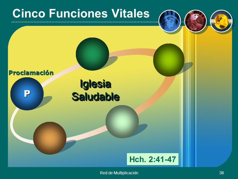 Red de Multiplicación38 Cinco Funciones Vitales Proclamación Iglesia Saludable P Hch. 2:41-47