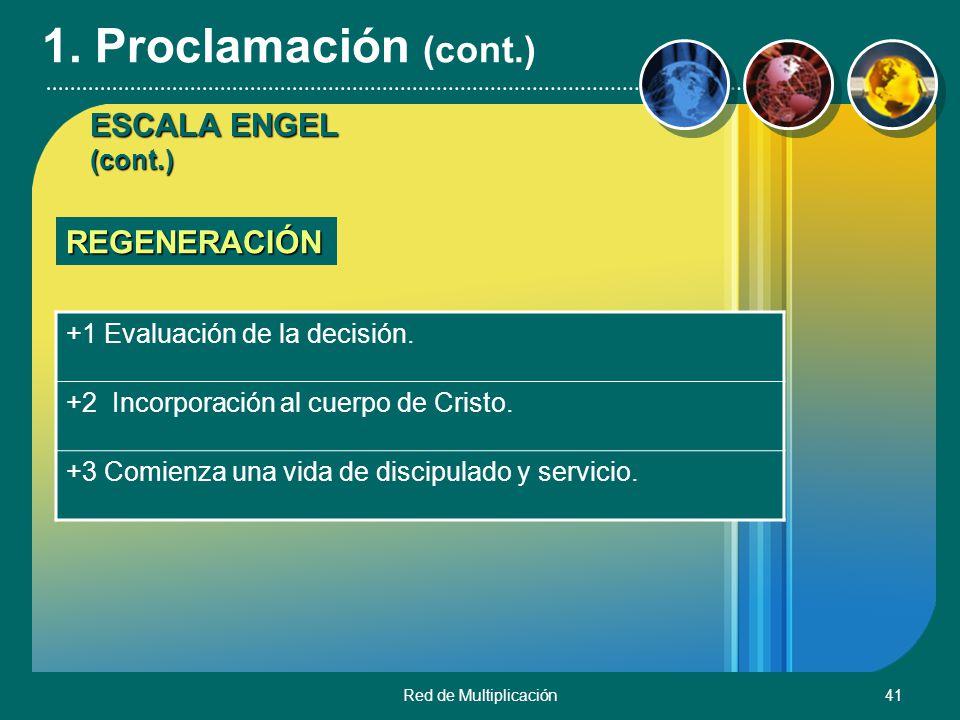 Red de Multiplicación41 +1 Evaluación de la decisión. +2 Incorporación al cuerpo de Cristo. +3 Comienza una vida de discipulado y servicio. REGENERACI