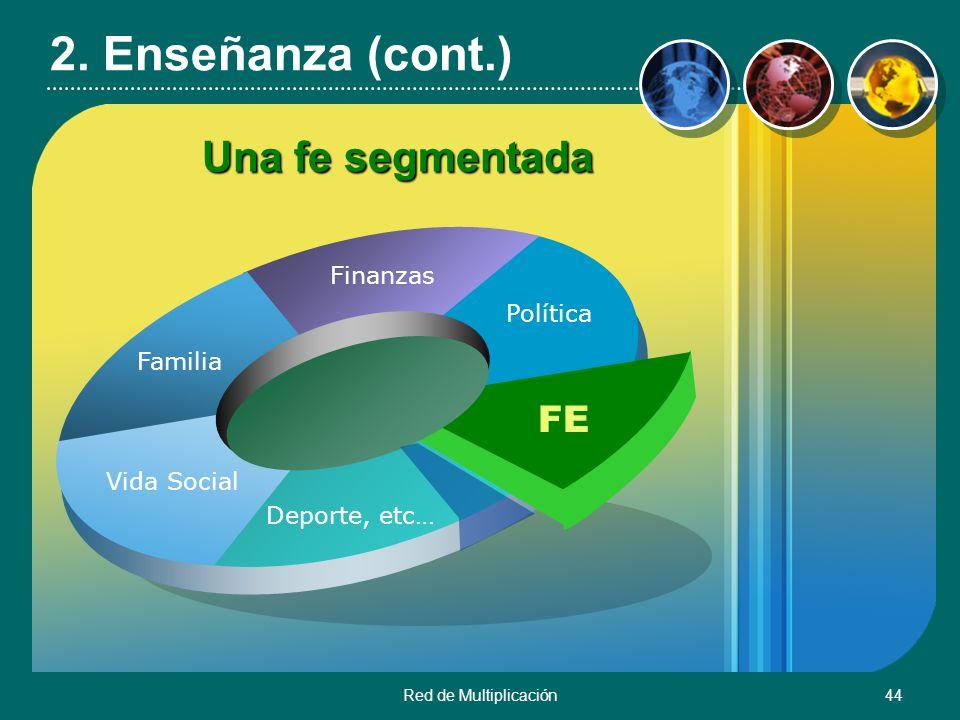 Red de Multiplicación44 Una fe segmentada Familia Deporte, etc… Política FE Finanzas Vida Social 2. Enseñanza (cont.)