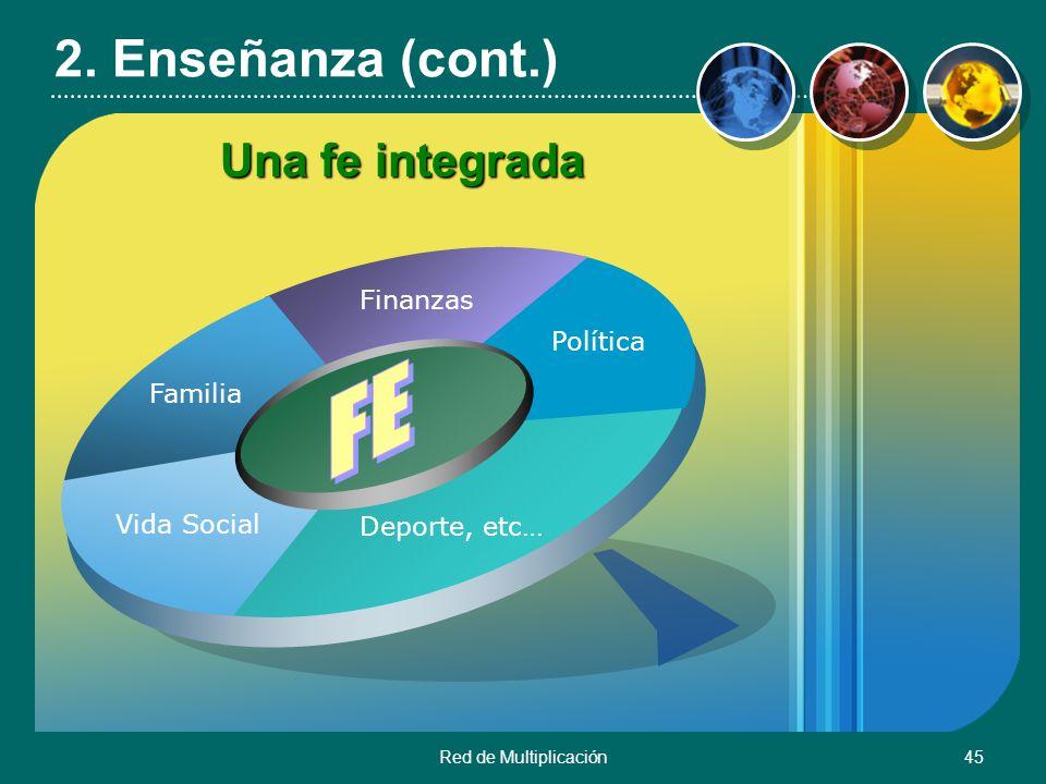 Red de Multiplicación45 Una fe integrada Familia Deporte, etc… Política FE Finanzas Vida Social 2. Enseñanza (cont.)
