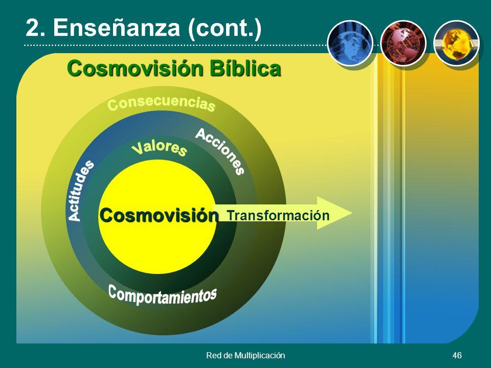 Red de Multiplicación46 2. Enseñanza (cont.) Cosmovisión Bíblica Cosmovisión Transformación