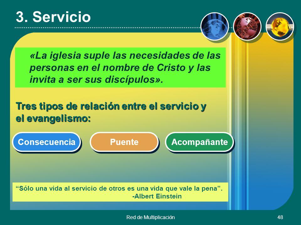 Red de Multiplicación48 3. Servicio «La iglesia suple las necesidades de las personas en el nombre de Cristo y las invita a ser sus discípulos». Conse