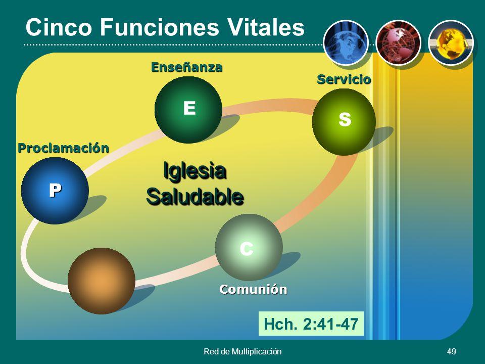 Red de Multiplicación49 Cinco Funciones Vitales Comunión Iglesia Saludable ProclamaciónP Enseñanza E Servicio S C Hch. 2:41-47