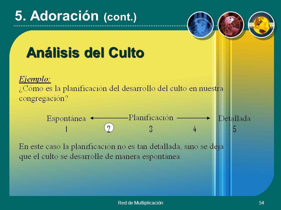 Red de Multiplicación54 5. Adoración (cont.) Análisis del Culto