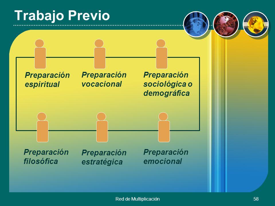Red de Multiplicación58 Trabajo Previo Preparación espiritual Preparación vocacional Preparación sociológica o demográfica Preparación filosófica Prep