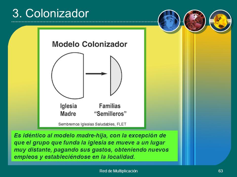 Red de Multiplicación63 3. Colonizador Es idéntico al modelo madre-hija, con la excepción de que el grupo que funda la iglesia se mueve a un lugar muy