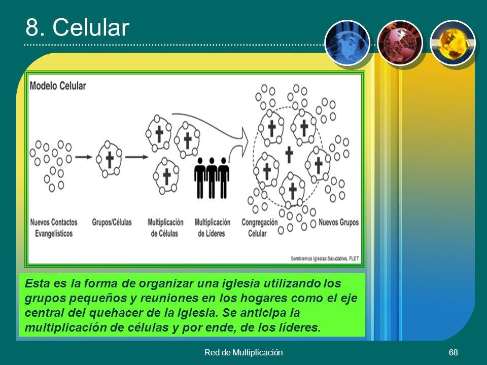 Red de Multiplicación68 8. Celular Esta es la forma de organizar una iglesia utilizando los grupos pequeños y reuniones en los hogares como el eje cen