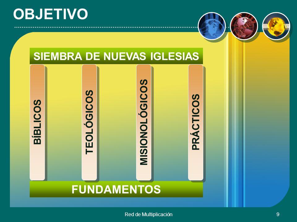 Red de Multiplicación9 OBJETIVO BÍBLICOS FUNDAMENTOS SIEMBRA DE NUEVAS IGLESIAS TEOLÓGICOS MISIONOLÓGICOS PRÁCTICOS