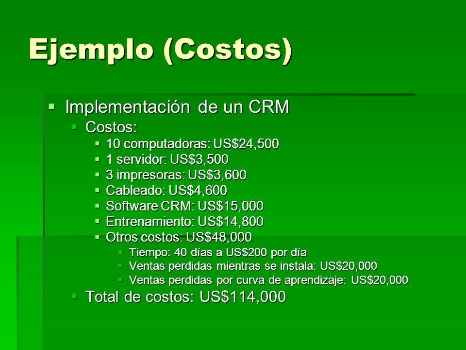 Ejemplo (Costos) Implementación de un CRM Implementación de un CRM Costos: Costos: 10 computadoras: US$24,500 10 computadoras: US$24,500 1 servidor: US$3,500 1 servidor: US$3,500 3 impresoras: US$3,600 3 impresoras: US$3,600 Cableado: US$4,600 Cableado: US$4,600 Software CRM: US$15,000 Software CRM: US$15,000 Entrenamiento: US$14,800 Entrenamiento: US$14,800 Otros costos: US$48,000 Otros costos: US$48,000 Tiempo: 40 días a US$200 por día Tiempo: 40 días a US$200 por día Ventas perdidas mientras se instala: US$20,000 Ventas perdidas mientras se instala: US$20,000 Ventas perdidas por curva de aprendizaje: US$20,000 Ventas perdidas por curva de aprendizaje: US$20,000 Total de costos: US$114,000 Total de costos: US$114,000