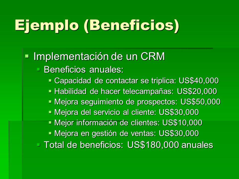 Ejemplo (Beneficios) Implementación de un CRM Implementación de un CRM Beneficios anuales: Beneficios anuales: Capacidad de contactar se triplica: US$