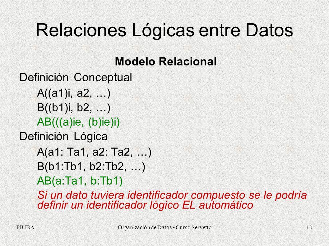 FIUBAOrganización de Datos - Curso Servetto10 Relaciones Lógicas entre Datos Modelo Relacional Definición Conceptual A((a1)i, a2, …) B((b1)i, b2, …) AB(((a)ie, (b)ie)i) Definición Lógica A(a1: Ta1, a2: Ta2, …) B(b1:Tb1, b2:Tb2, …) AB(a:Ta1, b:Tb1) Si un dato tuviera identificador compuesto se le podría definir un identificador lógico EL automático