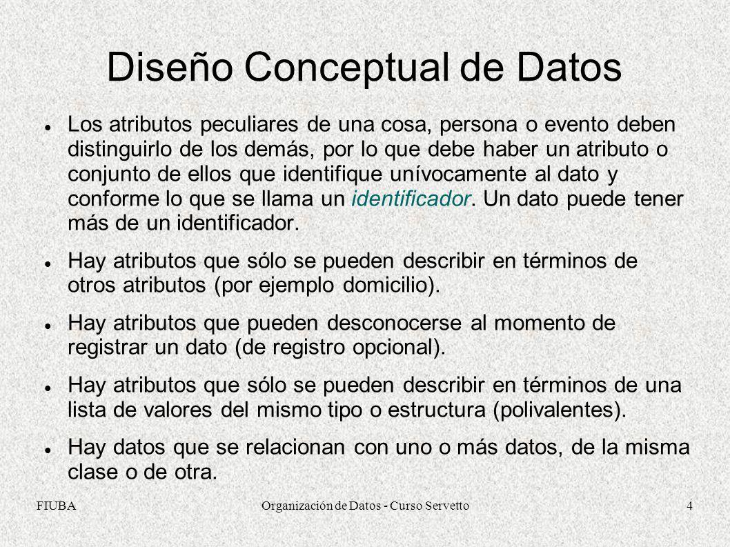 FIUBAOrganización de Datos - Curso Servetto4 Diseño Conceptual de Datos Los atributos peculiares de una cosa, persona o evento deben distinguirlo de los demás, por lo que debe haber un atributo o conjunto de ellos que identifique unívocamente al dato y conforme lo que se llama un identificador.