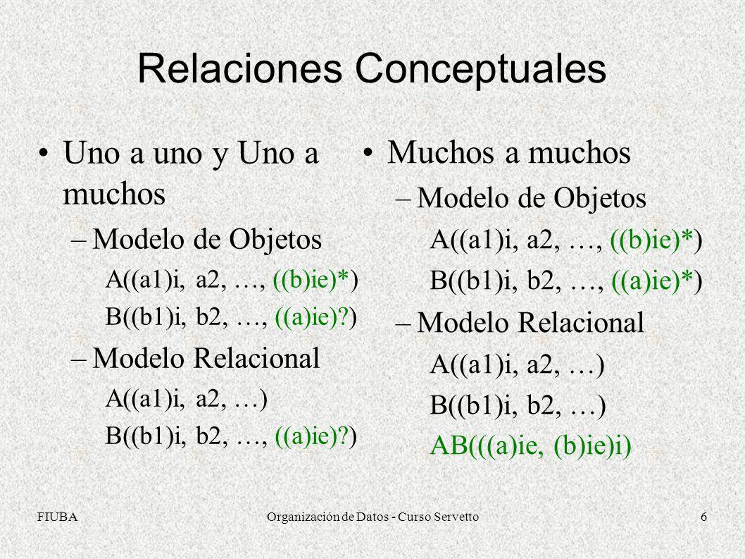 FIUBAOrganización de Datos - Curso Servetto6 Relaciones Conceptuales Uno a uno y Uno a muchos –Modelo de Objetos A((a1)i, a2, …, ((b)ie)*) B((b1)i, b2, …, ((a)ie)?) –Modelo Relacional A((a1)i, a2, …) B((b1)i, b2, …, ((a)ie)?) Muchos a muchos –Modelo de Objetos A((a1)i, a2, …, ((b)ie)*) B((b1)i, b2, …, ((a)ie)*) –Modelo Relacional A((a1)i, a2, …) B((b1)i, b2, …) AB(((a)ie, (b)ie)i)