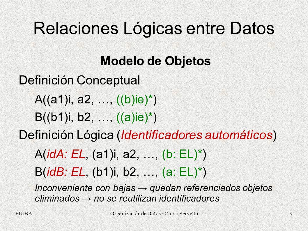 FIUBAOrganización de Datos - Curso Servetto9 Relaciones Lógicas entre Datos Modelo de Objetos Definición Conceptual A((a1)i, a2, …, ((b)ie)*) B((b1)i, b2, …, ((a)ie)*) Definición Lógica (Identificadores automáticos) A(idA: EL, (a1)i, a2, …, (b: EL)*) B(idB: EL, (b1)i, b2, …, (a: EL)*) Inconveniente con bajas quedan referenciados objetos eliminados no se reutilizan identificadores
