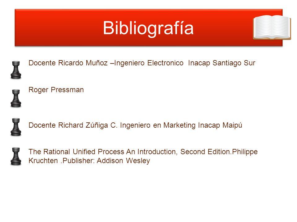 Bibliografía Docente Ricardo Muñoz –Ingeniero Electronico Inacap Santiago Sur Roger Pressman Docente Richard Zúñiga C.