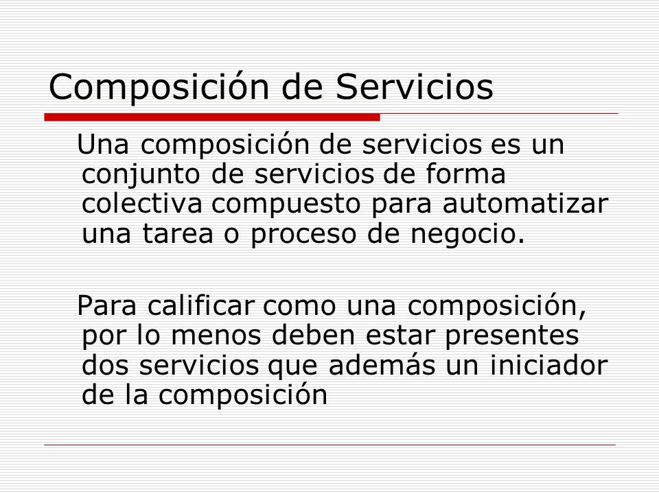 Composición de Servicios Una composición de servicios es un conjunto de servicios de forma colectiva compuesto para automatizar una tarea o proceso de