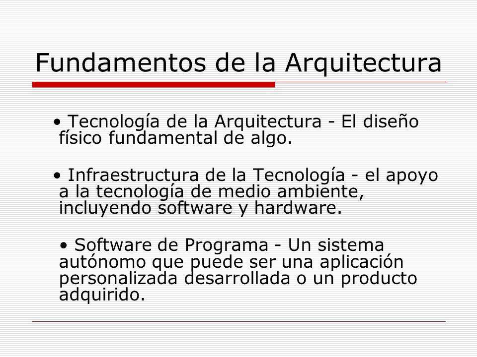 Fundamentos de la Arquitectura Tecnología de la Arquitectura - El diseño físico fundamental de algo. Infraestructura de la Tecnología - el apoyo a la
