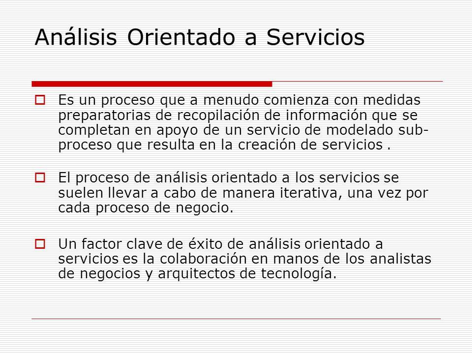 Análisis Orientado a Servicios Es un proceso que a menudo comienza con medidas preparatorias de recopilación de información que se completan en apoyo