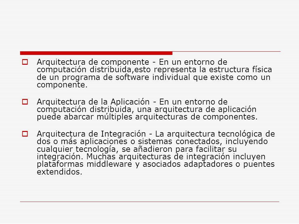 Arquitectura de componente - En un entorno de computación distribuida,esto representa la estructura física de un programa de software individual que e