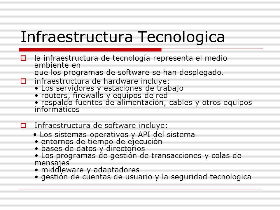 Infraestructura Tecnologica la infraestructura de tecnología representa el medio ambiente en que los programas de software se han desplegado. infraest