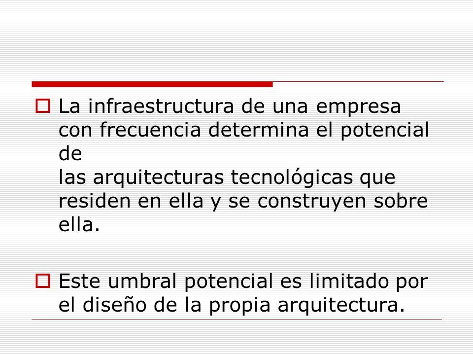 La infraestructura de una empresa con frecuencia determina el potencial de las arquitecturas tecnológicas que residen en ella y se construyen sobre el