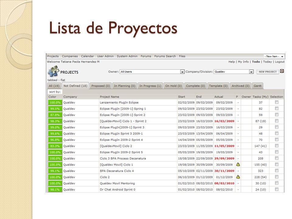Lista de Proyectos