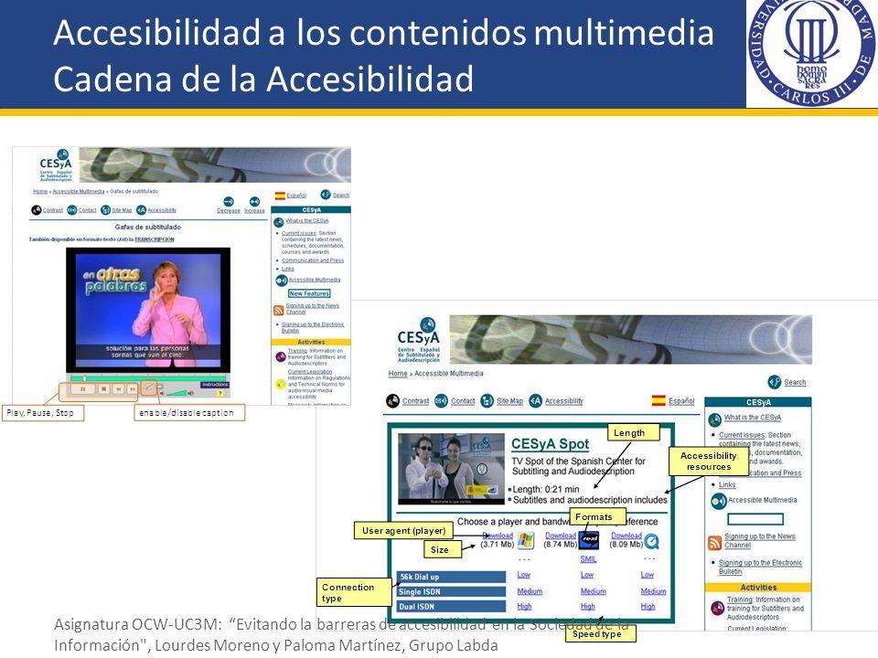 Accesibilidad a los contenidos multimedia Cadena de la Accesibilidad Asignatura OCW-UC3M: Evitando la barreras de accesibilidad en la Sociedad de la I