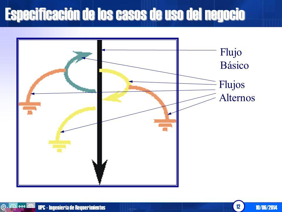 10/06/2014UPC - Ingeniería de Requerimientos 13 Especificación de los casos de uso del negocio Precondiciones Poscondiciones