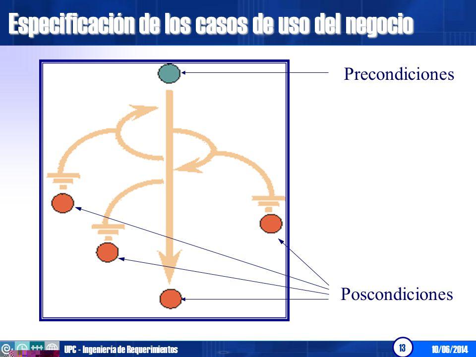 10/06/2014UPC - Ingeniería de Requerimientos 14 Diagrama de Procesos Construir el Diagrama de Procesos.