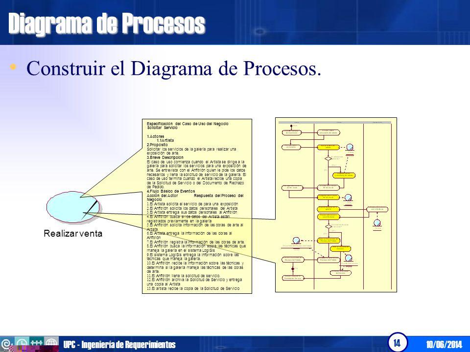 10/06/2014UPC - Ingeniería de Requerimientos 15 Diagrama de Procesos Es útil para detallar en forma gráfica: Las actividades a realizar en el proceso.