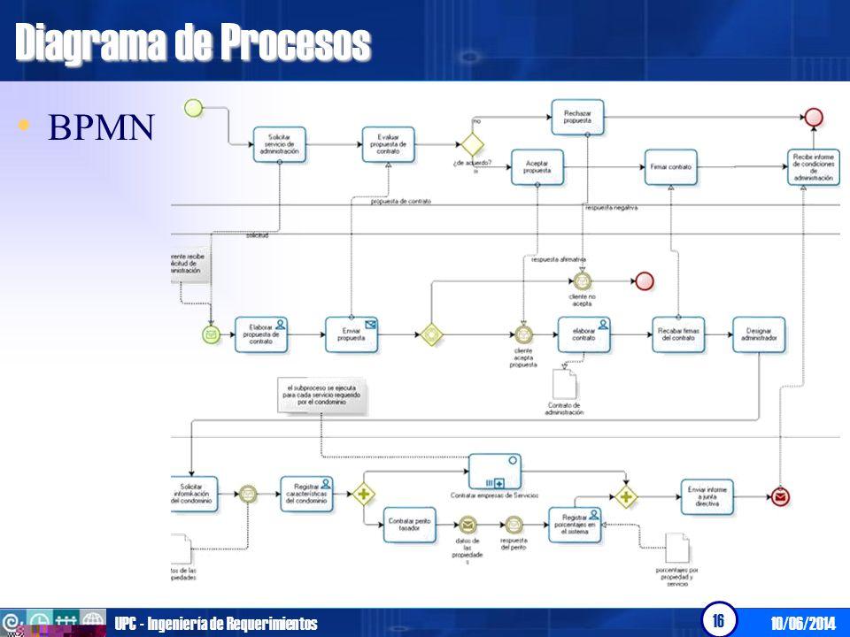 10/06/2014UPC - Ingeniería de Requerimientos 17 Diagrama de Procesos IDEF3