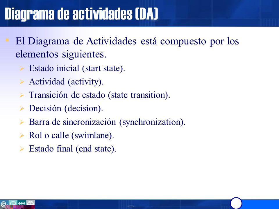 Elementos de un DA Actividad Representan el desarrollo de una actividad o paso dentro de un workflow.