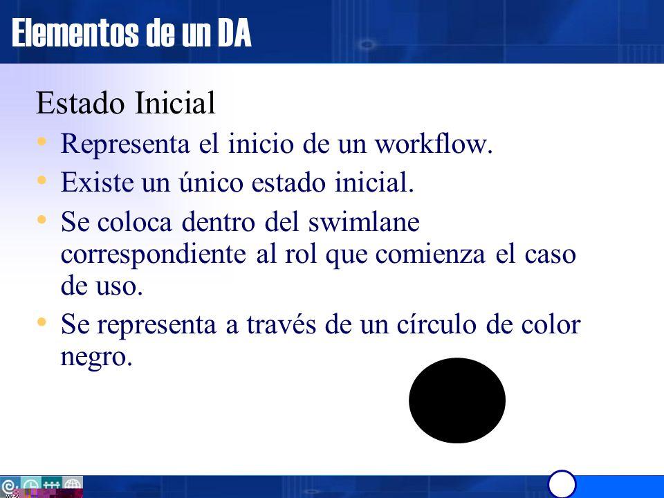 Elementos de un DA Estado Final Representa el fin de un flujo de actividades en el workflow.