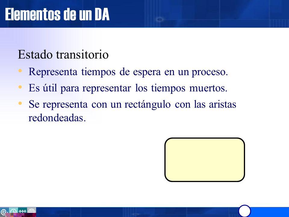 Elementos de un DA Transición Señala la dirección en que fluyen las actividades.